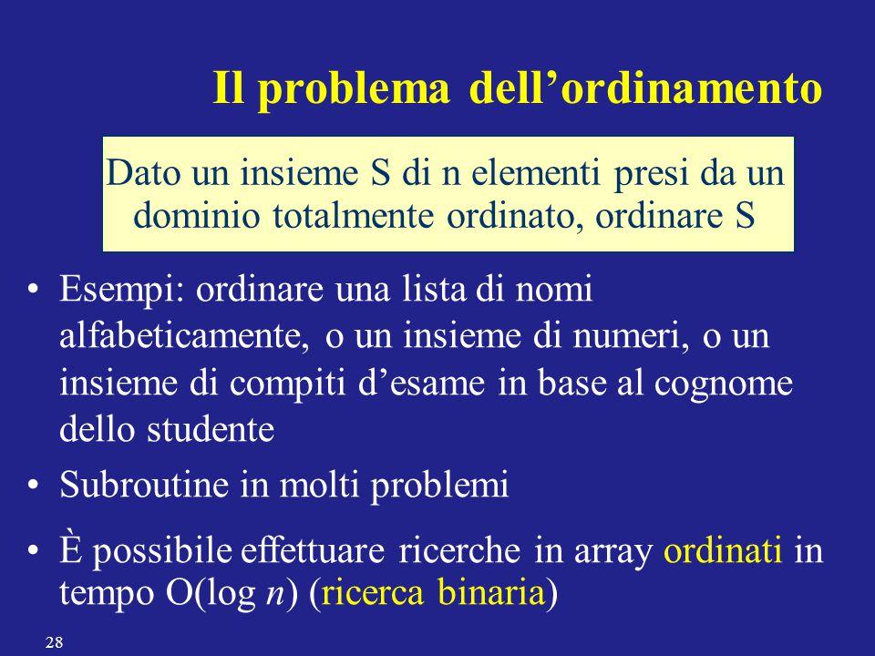 Dato un insieme S di n elementi presi da un dominio totalmente ordinato, ordinare S Il problema dell'ordinamento Esempi: ordinare una lista di nomi al