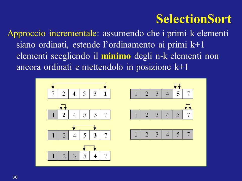 SelectionSort Approccio incrementale: assumendo che i primi k elementi siano ordinati, estende l'ordinamento ai primi k+1 elementi scegliendo il minim