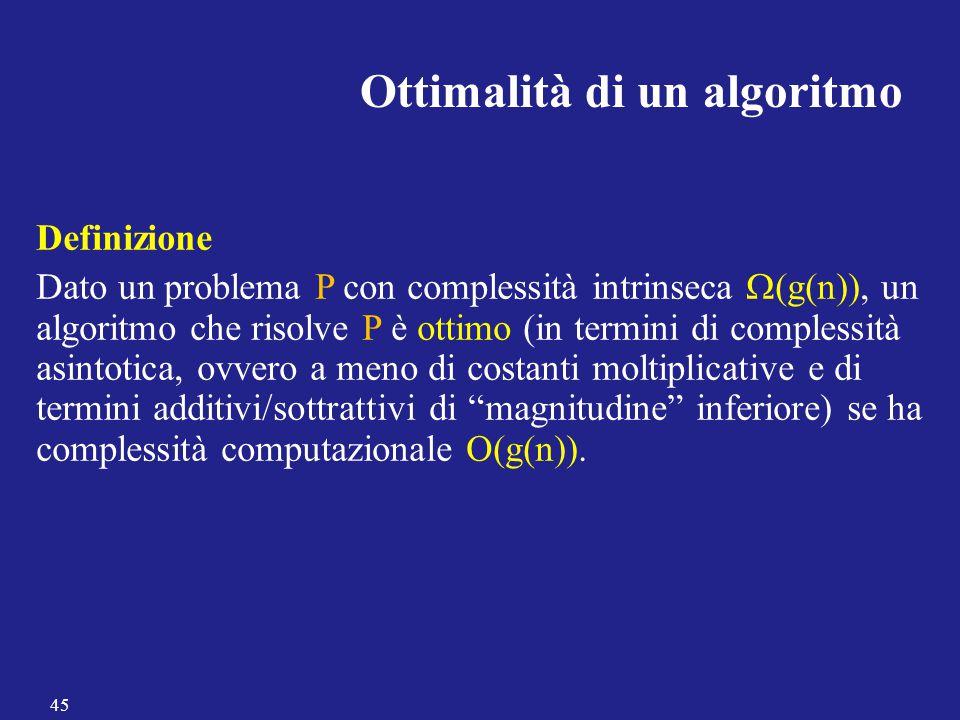 Ottimalità di un algoritmo Definizione Dato un problema P con complessità intrinseca  (g(n)), un algoritmo che risolve P è ottimo (in termini di comp