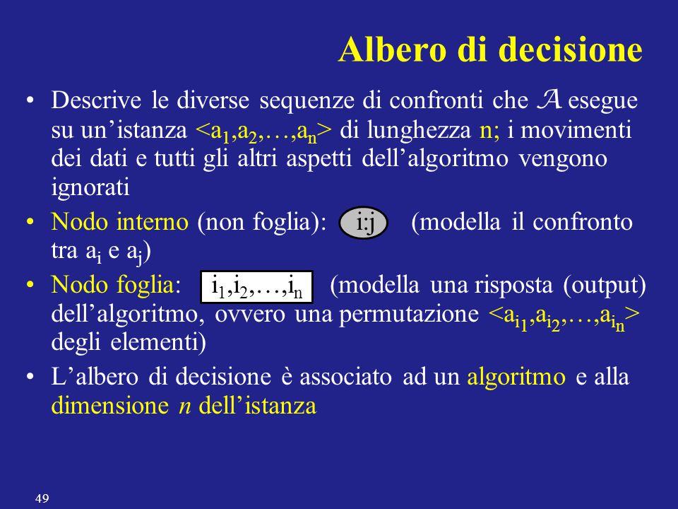 Descrive le diverse sequenze di confronti che A esegue su un'istanza di lunghezza n; i movimenti dei dati e tutti gli altri aspetti dell'algoritmo ven