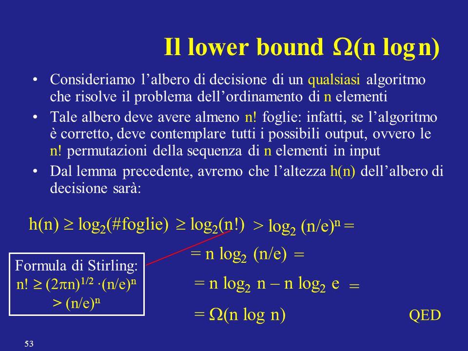 Consideriamo l'albero di decisione di un qualsiasi algoritmo che risolve il problema dell'ordinamento di n elementi Tale albero deve avere almeno n! f