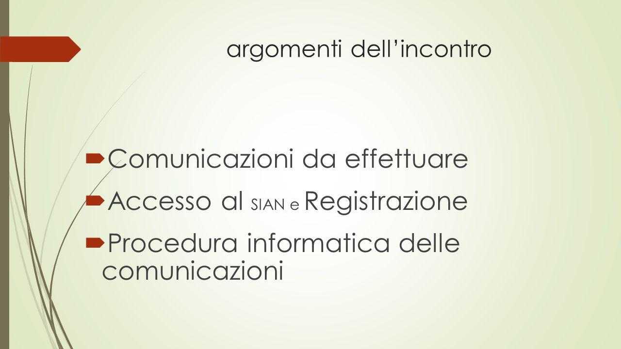 argomenti dell'incontro  Comunicazioni da effettuare  Accesso al SIAN e Registrazione  Procedura informatica delle comunicazioni