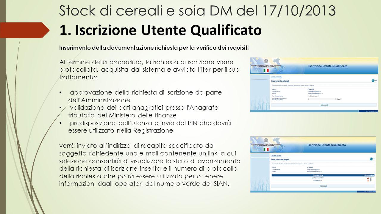 1. Iscrizione Utente Qualificato Inserimento della documentazione richiesta per la verifica dei requisiti Al termine della procedura, la richiesta di