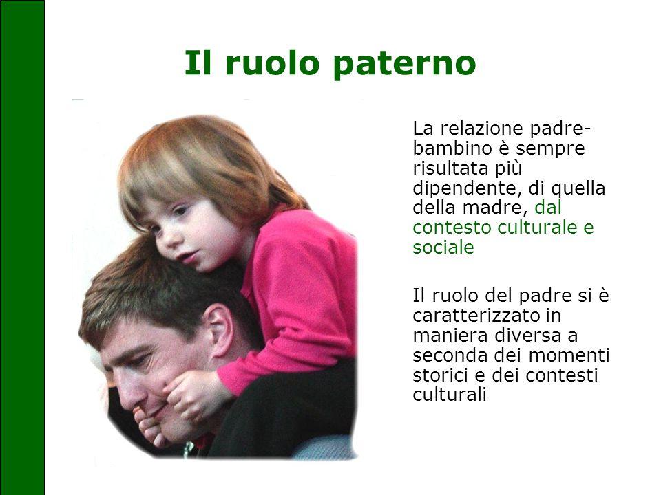 Il ruolo paterno La relazione padre- bambino è sempre risultata più dipendente, di quella della madre, dal contesto culturale e sociale Il ruolo del p