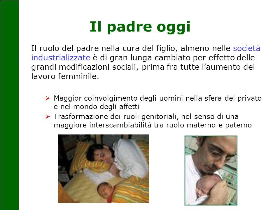 Il padre oggi Il ruolo del padre nella cura del figlio, almeno nelle società industrializzate è di gran lunga cambiato per effetto delle grandi modifi