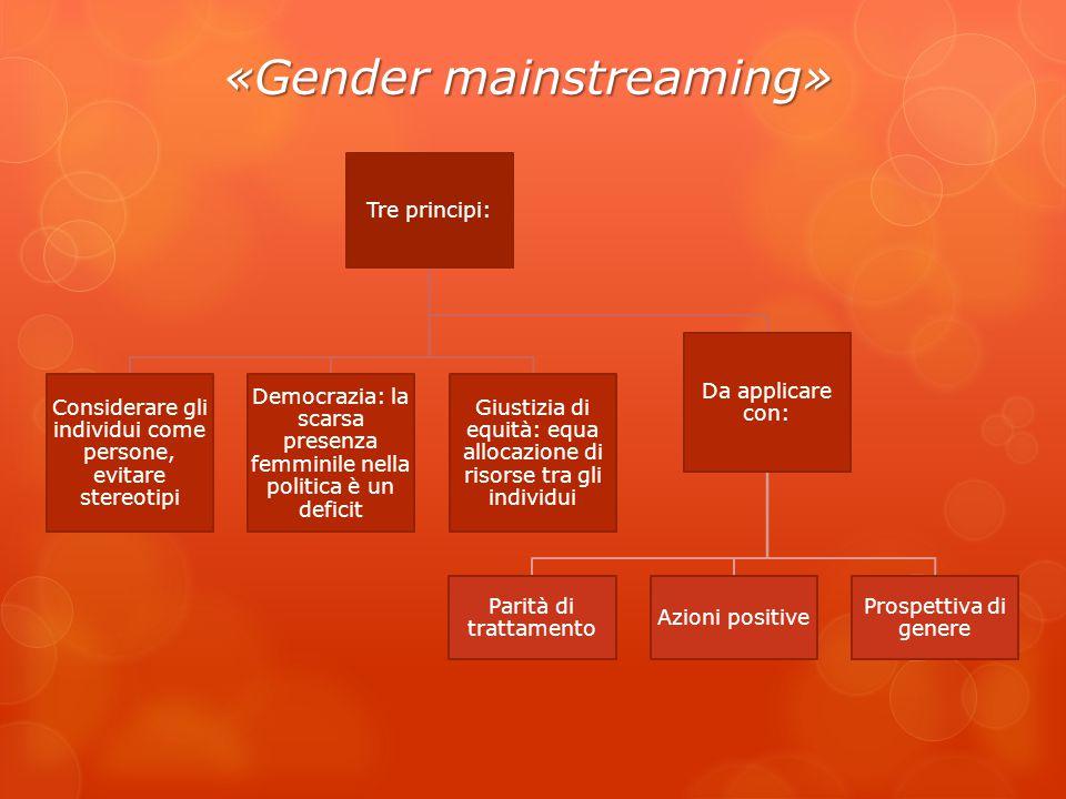 «Gender mainstreaming» Tre principi: Considerare gli individui come persone, evitare stereotipi Democrazia: la scarsa presenza femminile nella politic