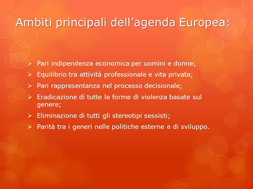 Ambiti principali dell'agenda Europea:  Pari indipendenza economica per uomini e donne;  Equilibrio tra attività professionale e vita privata;  Par