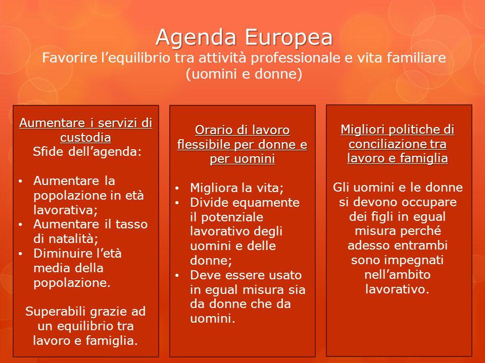 Agenda Europea Agenda Europea Favorire l'equilibrio tra attività professionale e vita familiare (uomini e donne) Aumentare i servizi di custodia Sfide