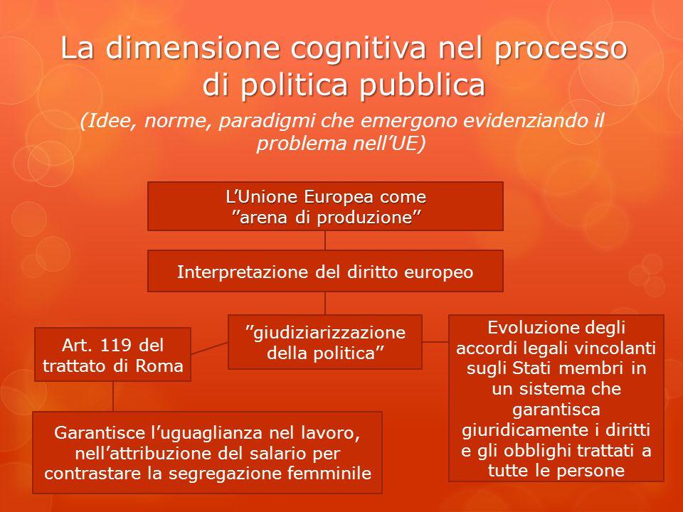 La dimensione cognitiva nel processo di politica pubblica (Idee, norme, paradigmi che emergono evidenziando il problema nell'UE) L'Unione Europea come