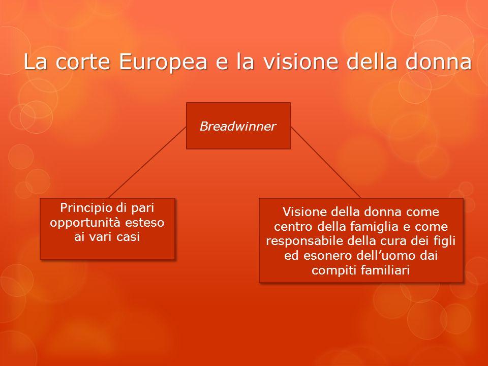 La corte Europea e la visione della donna Visione della donna come centro della famiglia e come responsabile della cura dei figli ed esonero dell'uomo