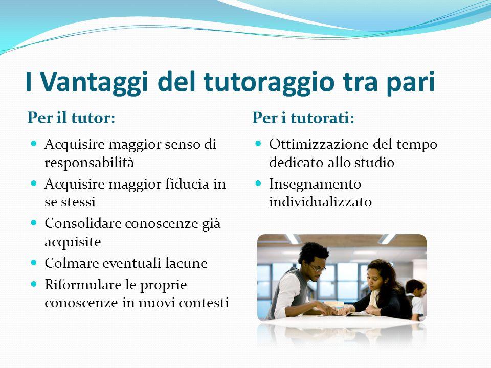 I Vantaggi del tutoraggio tra pari Per il tutor: Per i tutorati: Acquisire maggior senso di responsabilità Acquisire maggior fiducia in se stessi Cons