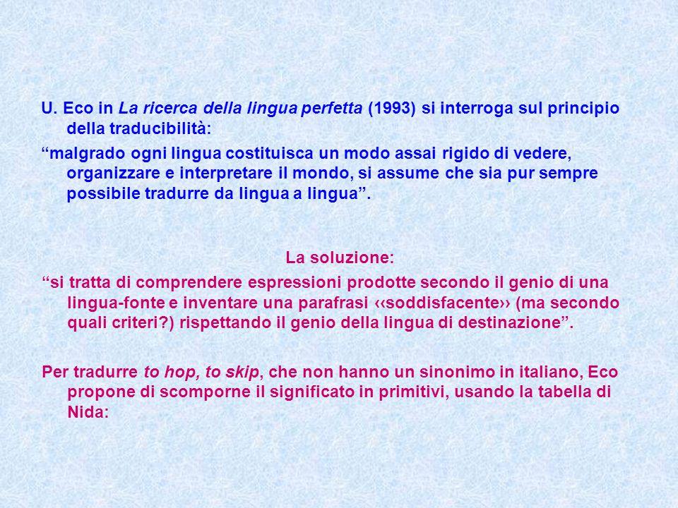 La soluzione: si tratta di comprendere espressioni prodotte secondo il genio di una lingua-fonte e inventare una parafrasi ‹‹soddisfacente›› (ma secondo quali criteri?) rispettando il genio della lingua di destinazione .