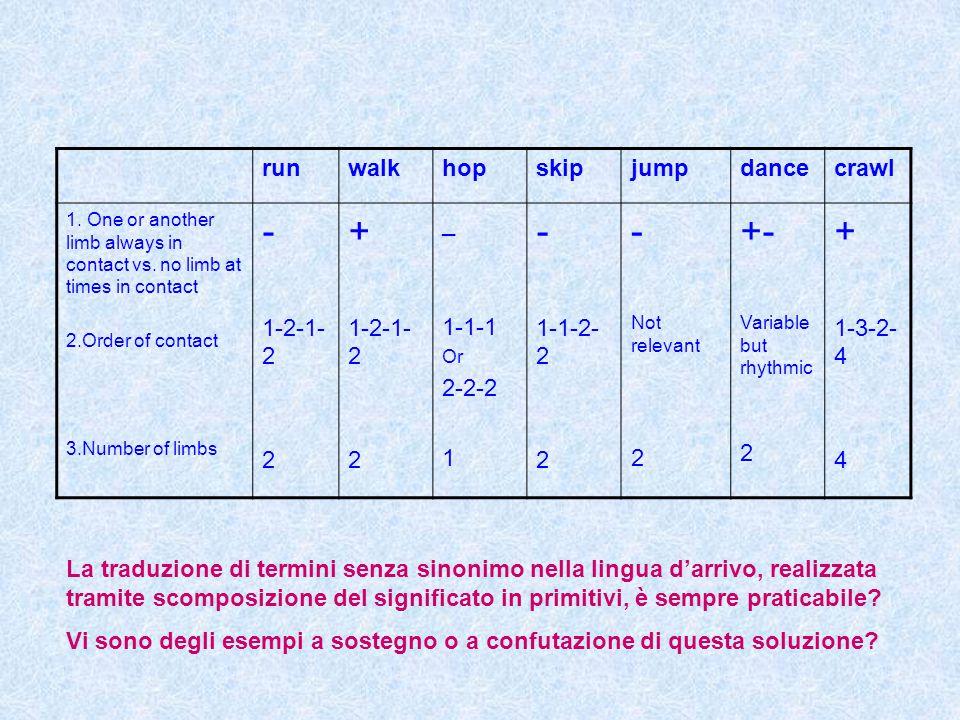 runwalkhopskipjumpdancecrawl 1.One or another limb always in contact vs.