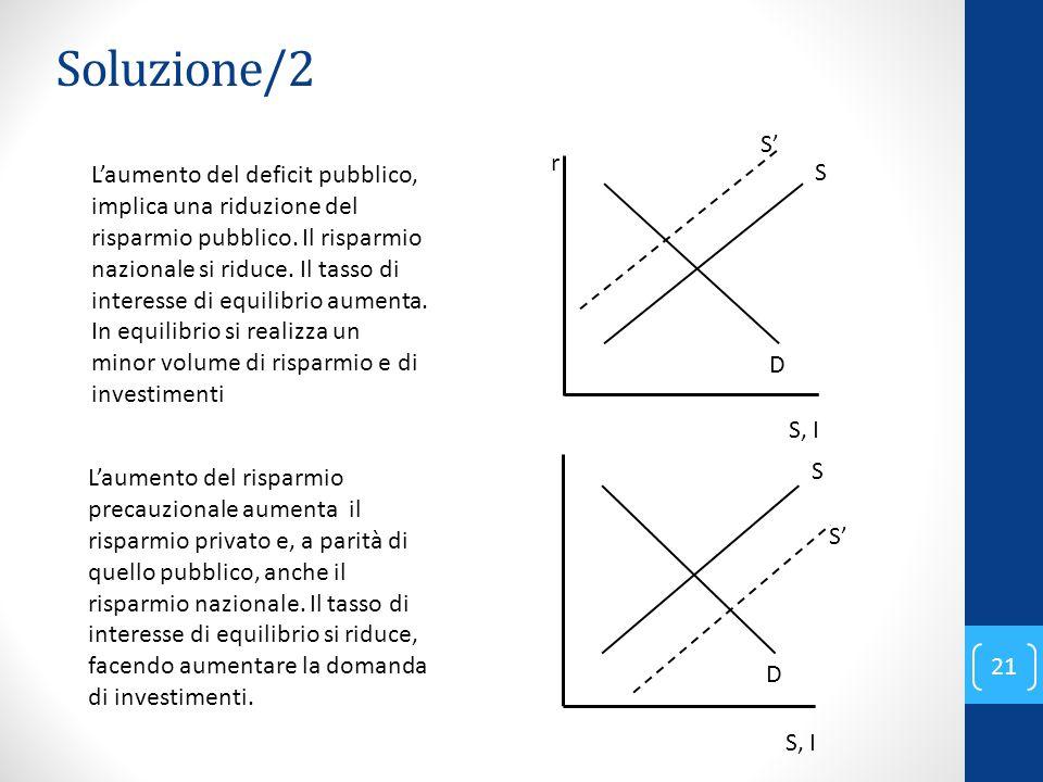 Soluzione/2 L'aumento del deficit pubblico, implica una riduzione del risparmio pubblico.