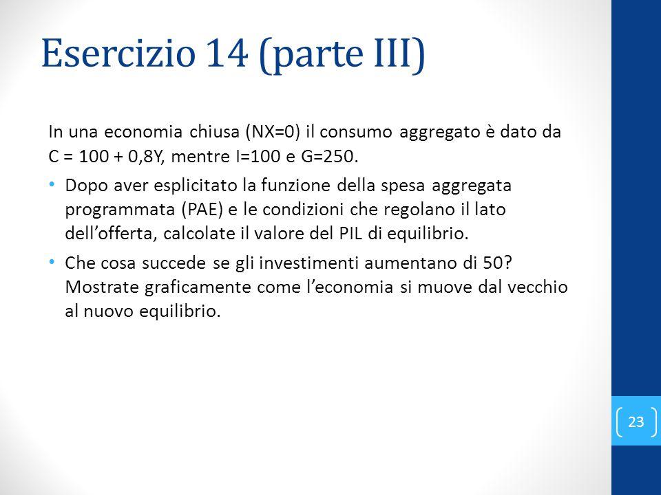 Esercizio 14 (parte III) In una economia chiusa (NX=0) il consumo aggregato è dato da C = 100 + 0,8Y, mentre I=100 e G=250.