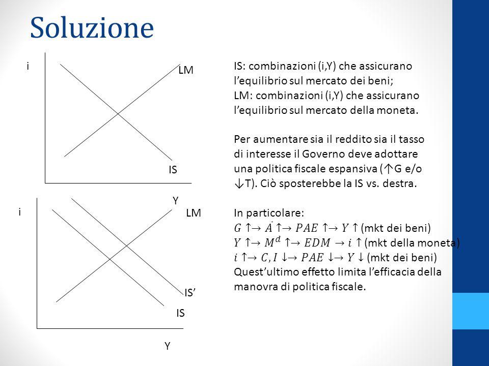 Soluzione i Y LM IS IS: combinazioni (i,Y) che assicurano l'equilibrio sul mercato dei beni; LM: combinazioni (i,Y) che assicurano l'equilibrio sul mercato della moneta.