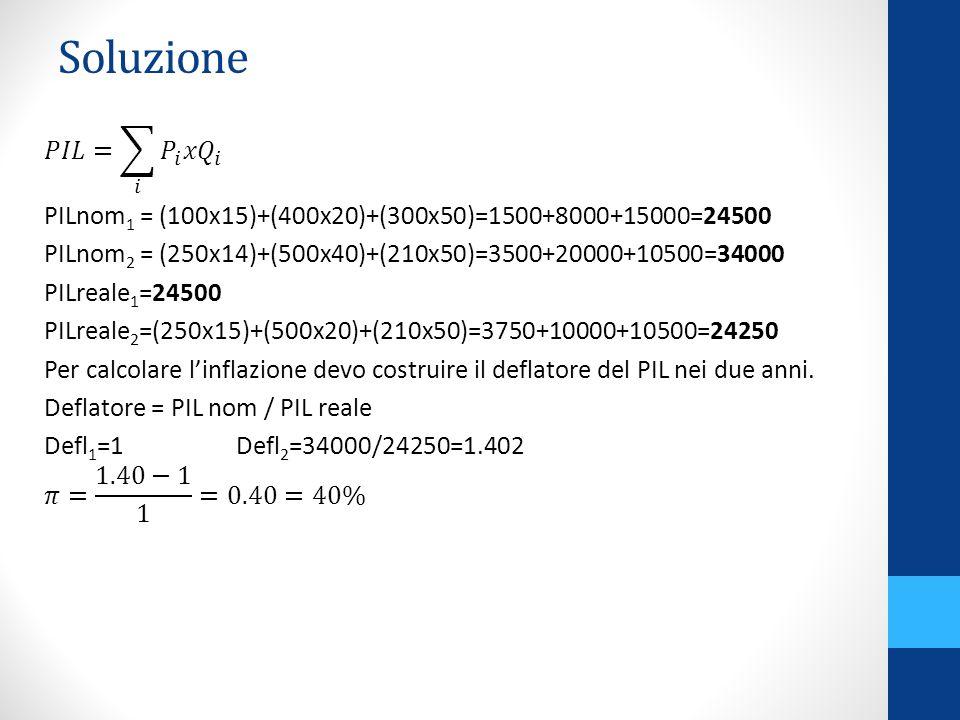 Soluzione/2 28 Y ↓→ Md ↓ (da Md a Md') → a parità di offerta (Ms), i ↓ L'uso di strumenti alternativi alla moneta riduce la domanda di moneta.