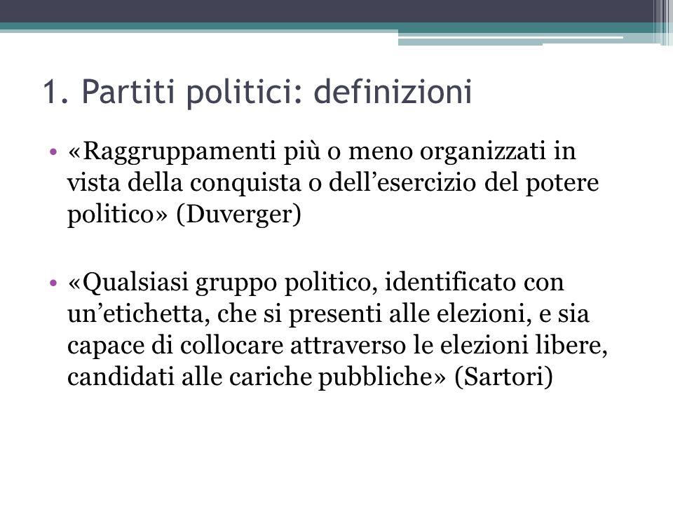 «Raggruppamenti più o meno organizzati in vista della conquista o dell'esercizio del potere politico» (Duverger) «Qualsiasi gruppo politico, identific