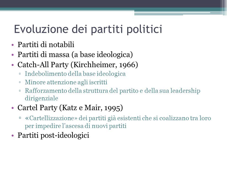 Evoluzione dei partiti politici Partiti di notabili Partiti di massa (a base ideologica) Catch-All Party (Kirchheimer, 1966) ▫Indebolimento della base ideologica ▫Minore attenzione agli iscritti ▫Rafforzamento della struttura del partito e della sua leadership dirigenziale Cartel Party (Katz e Mair, 1995) ▫« Cartellizzazione» dei partiti già esistenti che si coalizzano tra loro per impedire l'ascesa di nuovi partiti Partiti post-ideologici