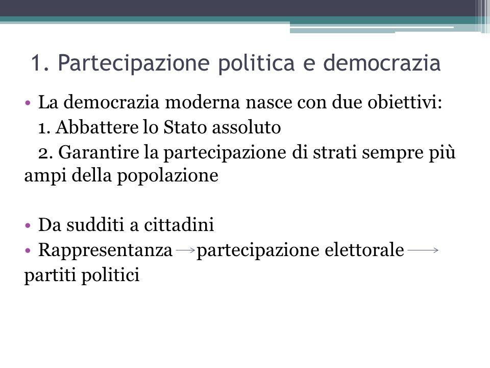 1. Partecipazione politica e democrazia La democrazia moderna nasce con due obiettivi: 1. Abbattere lo Stato assoluto 2. Garantire la partecipazione d