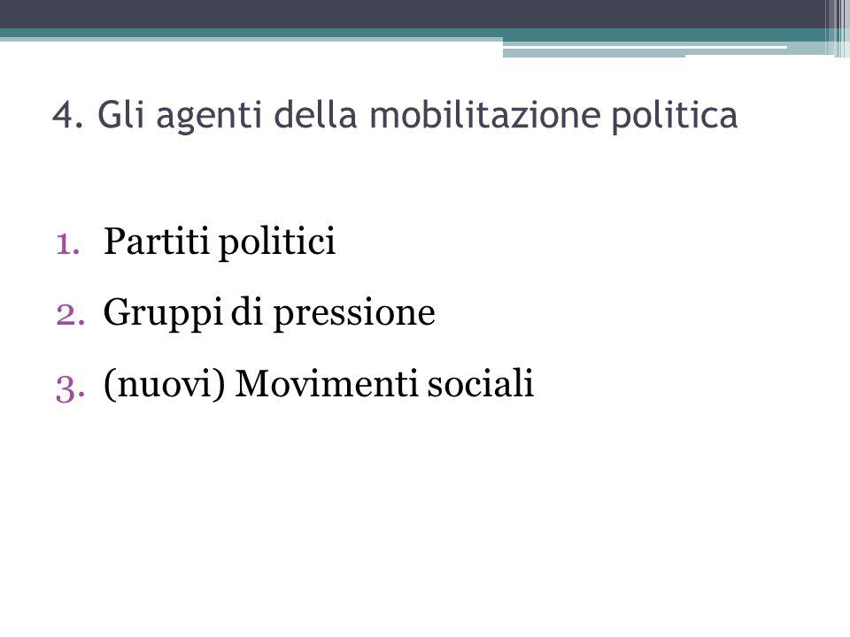 4. Gli agenti della mobilitazione politica 1.Partiti politici 2.Gruppi di pressione 3.(nuovi) Movimenti sociali