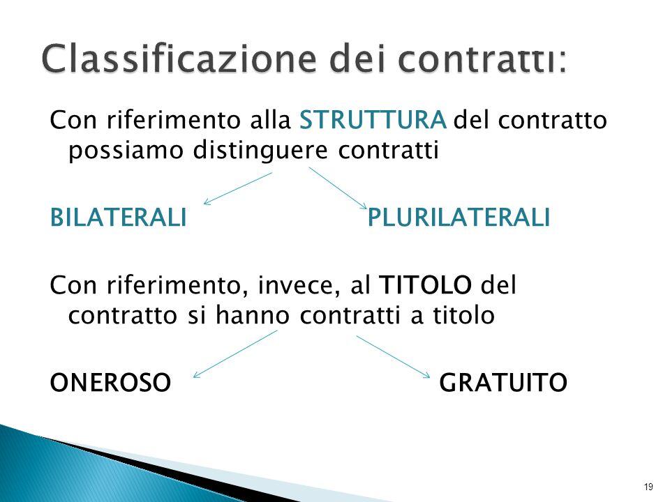 Con riferimento alla STRUTTURA del contratto possiamo distinguere contratti BILATERALI PLURILATERALI Con riferimento, invece, al TITOLO del contratto