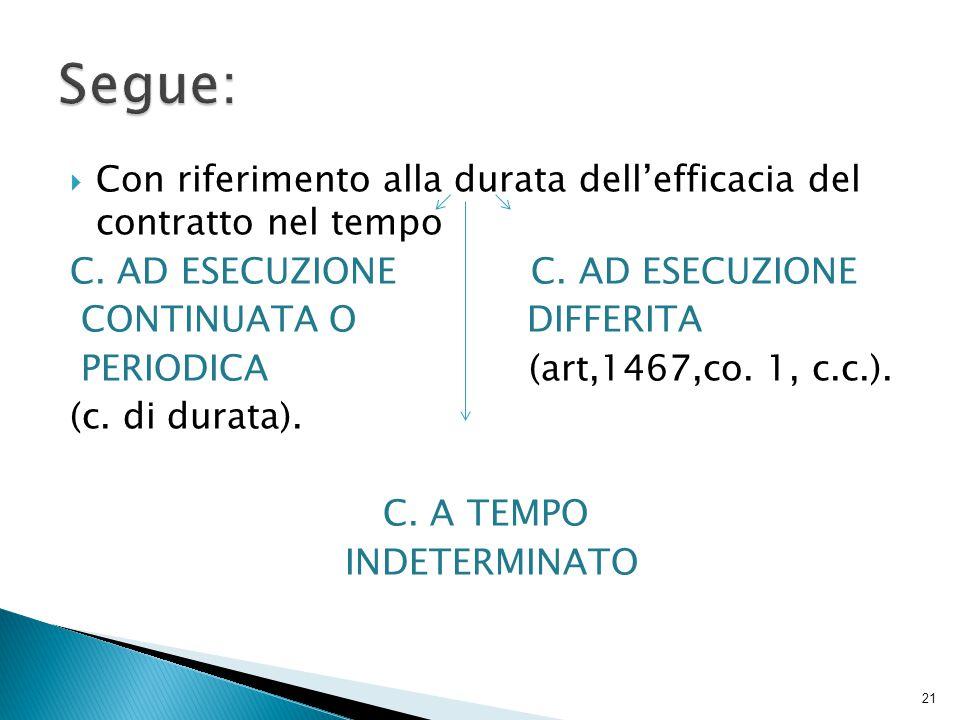  Con riferimento alla durata dell'efficacia del contratto nel tempo C. AD ESECUZIONE CONTINUATA O DIFFERITA PERIODICA (art,1467,co. 1, c.c.). (c. di