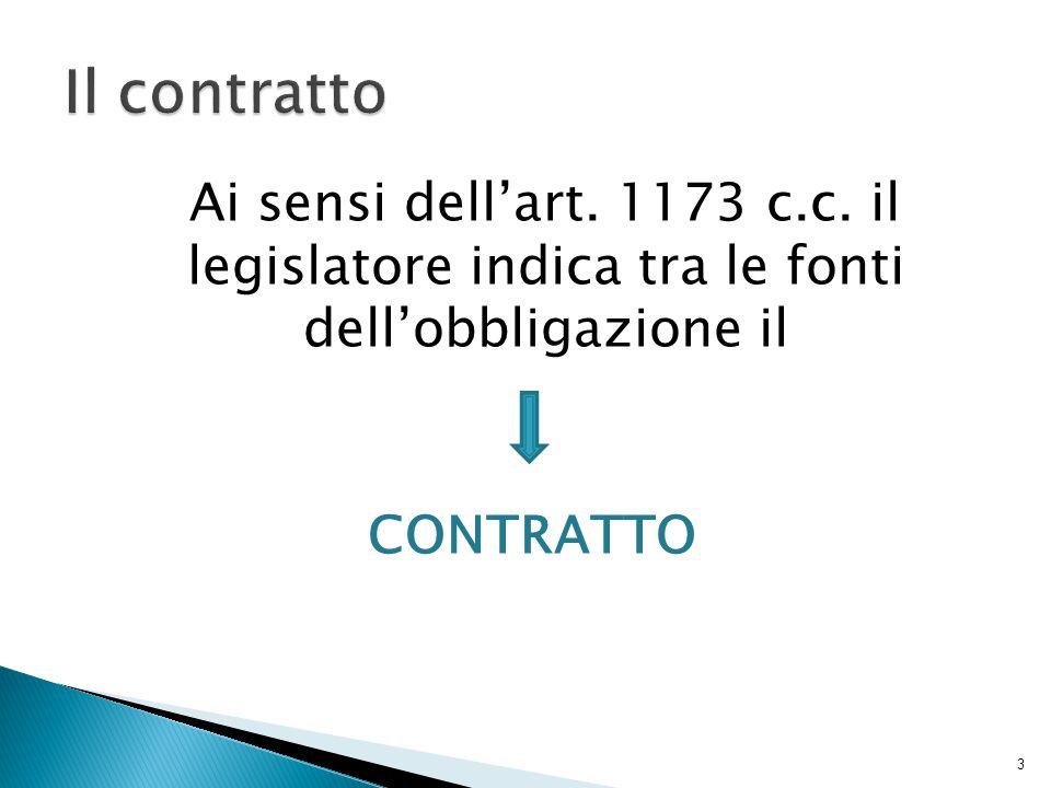 Ai sensi dell'art. 1173 c.c. il legislatore indica tra le fonti dell'obbligazione il CONTRATTO 3