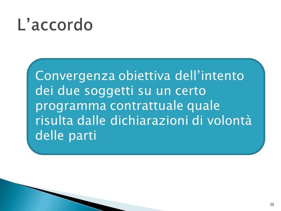 39 Convergenza obiettiva dell'intento dei due soggetti su un certo programma contrattuale quale risulta dalle dichiarazioni di volontà delle parti