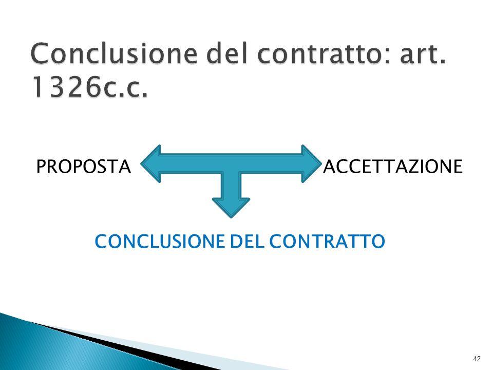 PROPOSTA ACCETTAZIONE CONCLUSIONE DEL CONTRATTO 42