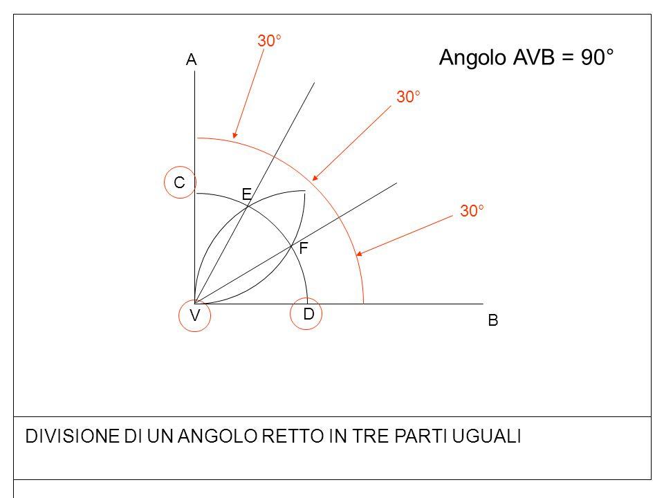 Angolo AVB = 90° DIVISIONE DI UN ANGOLO RETTO IN TRE PARTI UGUALI V B A C D E F 30°