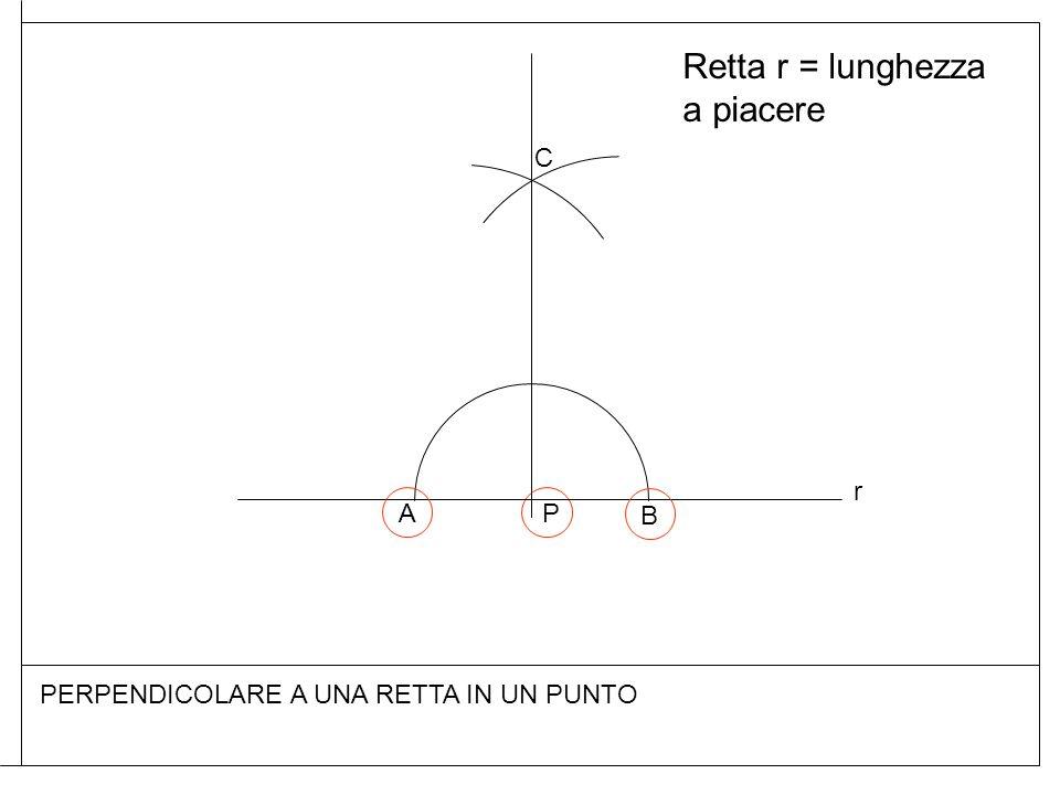 PERPENDICOLARE A UNA RETTA IN UN PUNTO Retta r = lunghezza a piacere r P B A C