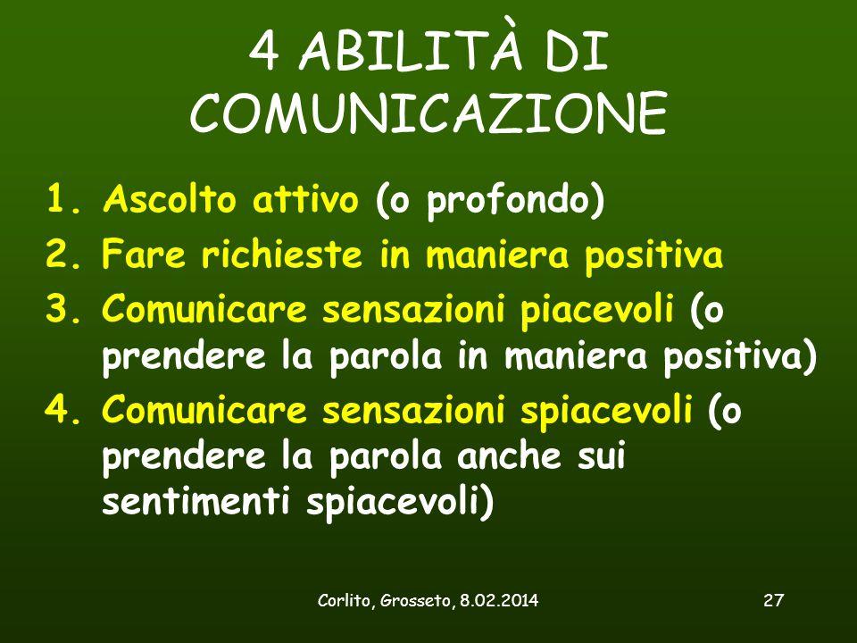 Corlito, Grosseto, 8.02.201427 4 ABILITÀ DI COMUNICAZIONE 1.Ascolto attivo (o profondo) 2.Fare richieste in maniera positiva 3.Comunicare sensazioni p