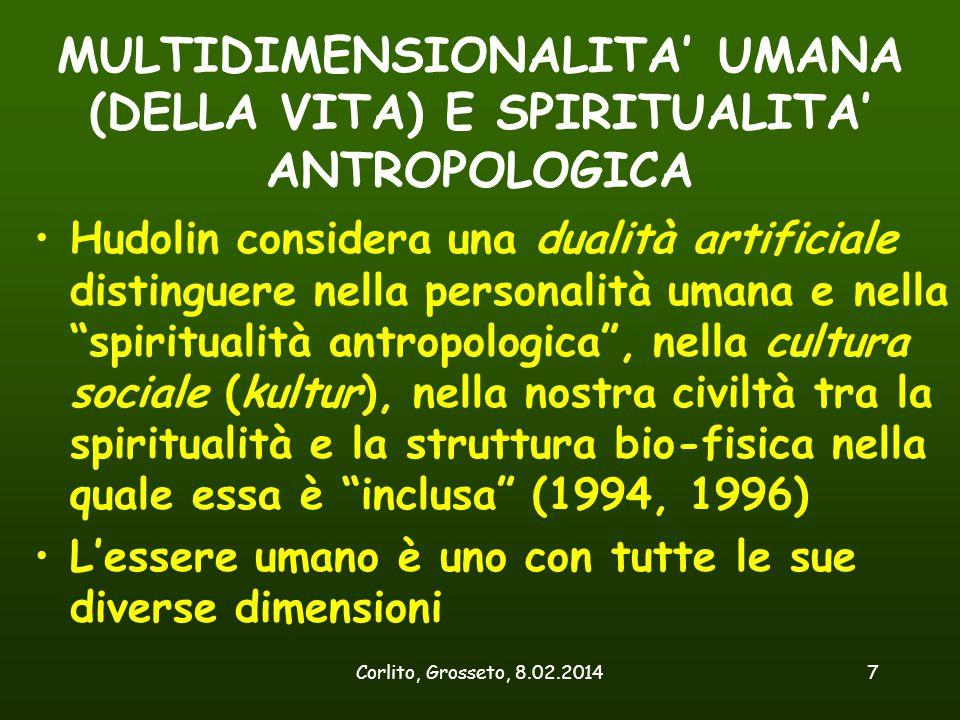 Corlito, Grosseto, 8.02.20147 MULTIDIMENSIONALITA' UMANA (DELLA VITA) E SPIRITUALITA' ANTROPOLOGICA Hudolin considera una dualità artificiale distingu