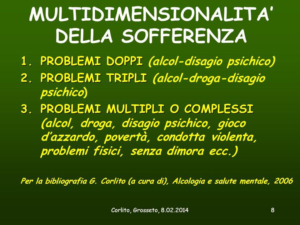 Corlito, Grosseto, 8.02.20148 MULTIDIMENSIONALITA' DELLA SOFFERENZA 1.PROBLEMI DOPPI 1.PROBLEMI DOPPI (alcol-disagio psichico) 2.PROBLEMI TRIPLI 2.PRO