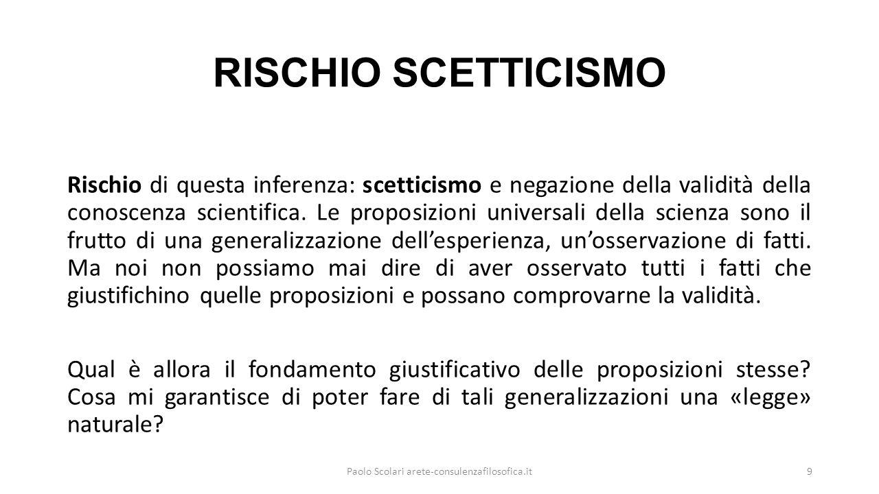 RISCHIO SCETTICISMO Rischio di questa inferenza: scetticismo e negazione della validità della conoscenza scientifica. Le proposizioni universali della