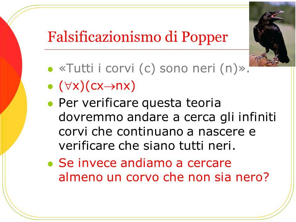 Falsificazionismo di Popper «Tutti i corvi (c) sono neri (n)».