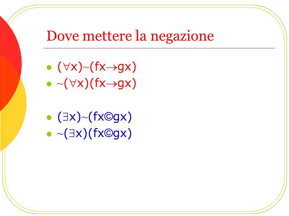 Dove mettere la negazione (x) ~ (fxgx) ~ (x)(fxgx) (x) ~ (fx © gx) ~ (x)(fx © gx)