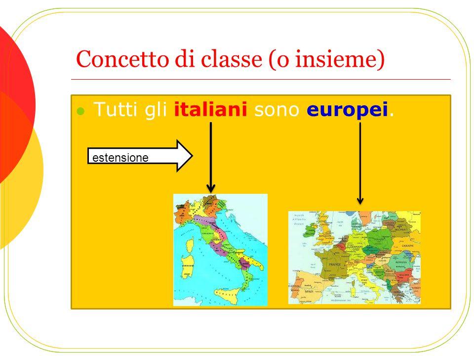 Concetto di classe (o insieme) Tutti gli italiani sono europei. estensione