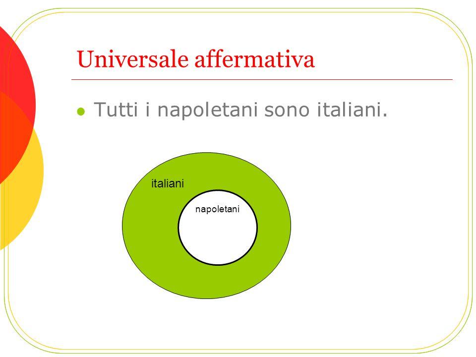 Universale affermativa Tutti i napoletani sono italiani. italiani napoletani