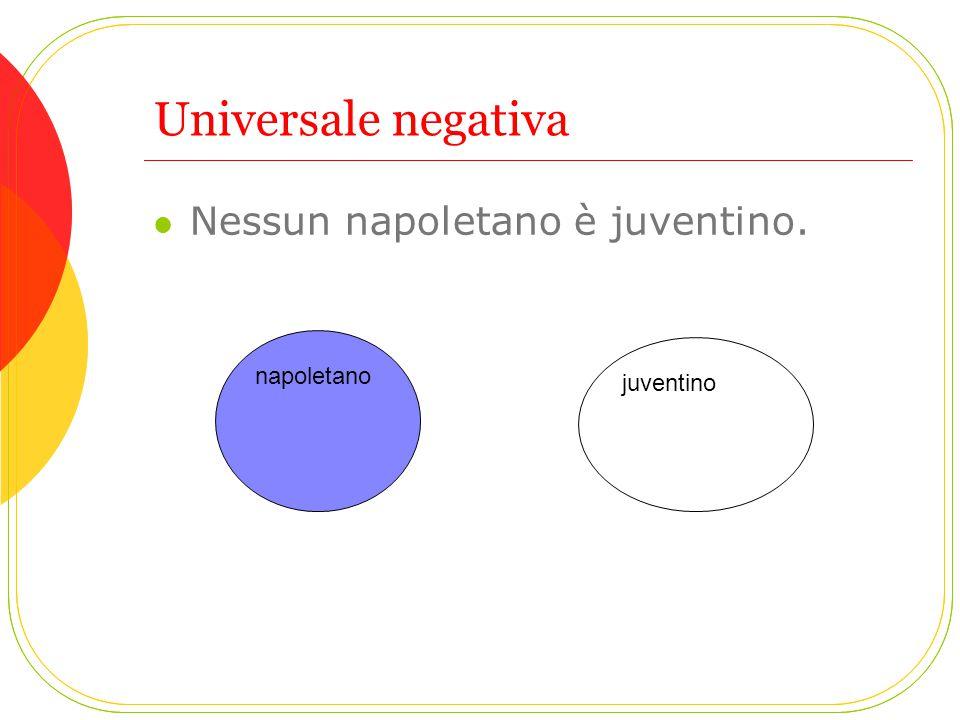 Universale negativa Nessun napoletano è juventino. napoletano juventino