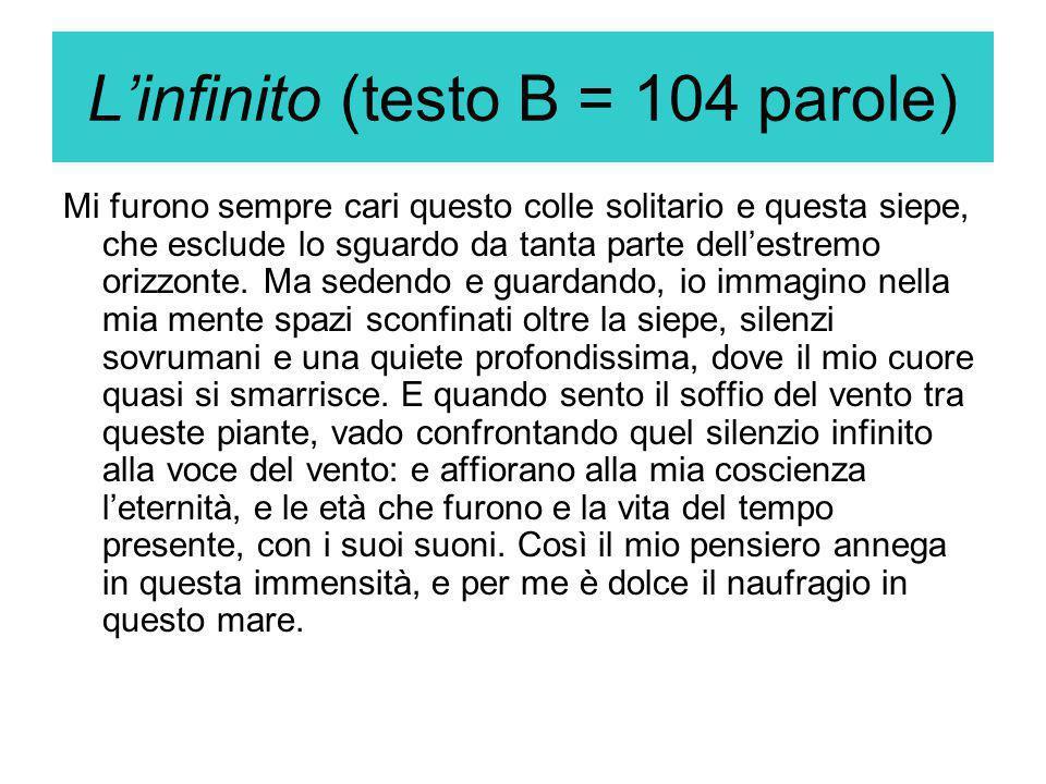 Scheda bibliografica 1 per ogni testo della bibliografia Utilizzare sempre lo stesso format editoriale Massimo Bustreo, Scrivere e argomentare.