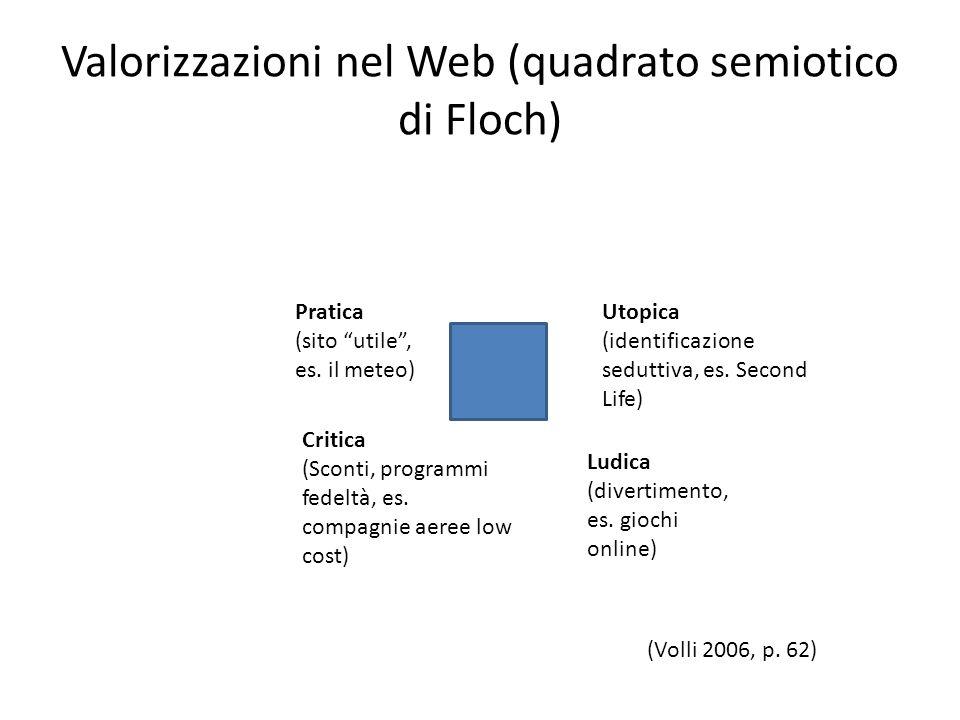 """Valorizzazioni nel Web (quadrato semiotico di Floch) Pratica (sito """"utile"""", es. il meteo) Critica (Sconti, programmi fedeltà, es. compagnie aeree low"""