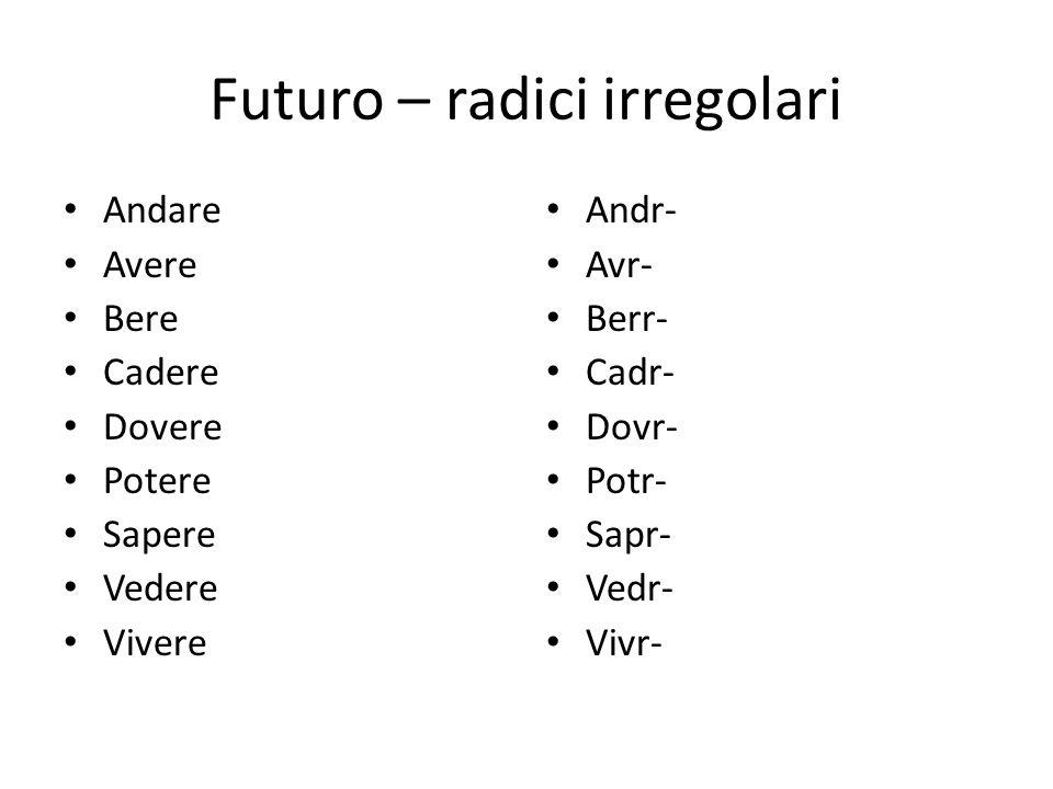Futuro – radici irregolari Andare Avere Bere Cadere Dovere Potere Sapere Vedere Vivere Andr- Avr- Berr- Cadr- Dovr- Potr- Sapr- Vedr- Vivr-