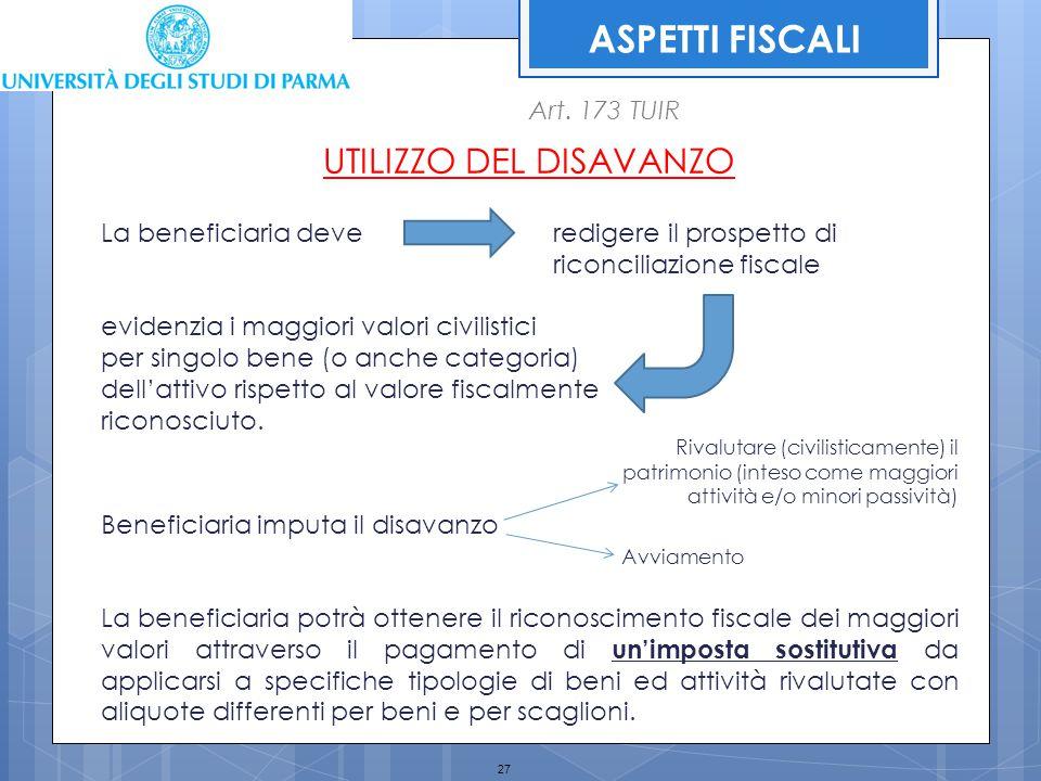 27 ASPETTI FISCALI UTILIZZO DEL DISAVANZO La beneficiaria deve redigere il prospetto di riconciliazione fiscale evidenzia i maggiori valori civilistic