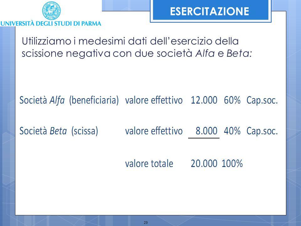 29 ESERCITAZIONE Utilizziamo i medesimi dati dell'esercizio della scissione negativa con due società Alfa e Beta: