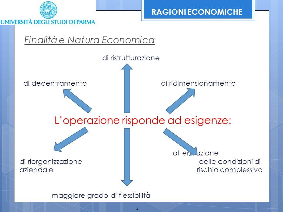3 di ristrutturazione di decentramento di ridimensionamento L'operazione risponde ad esigenze: attenuazione di riorganizzazione delle condizioni di az