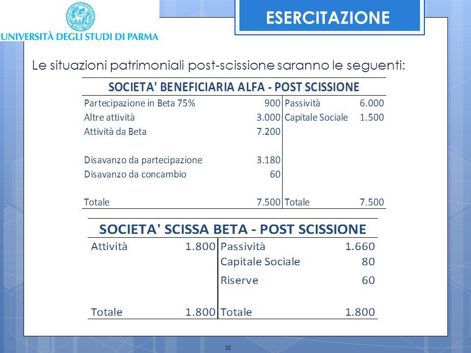 32 ESERCITAZIONE Le situazioni patrimoniali post-scissione saranno le seguenti: