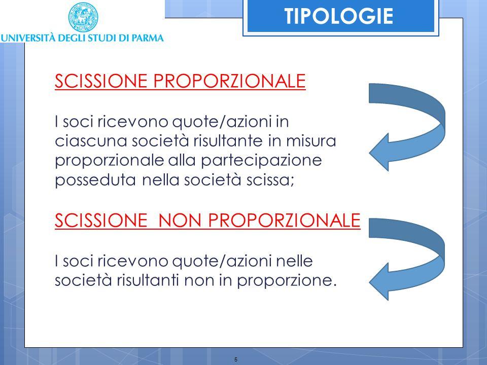 5 TIPOLOGIE SCISSIONE PROPORZIONALE I soci ricevono quote/azioni in ciascuna società risultante in misura proporzionale alla partecipazione posseduta