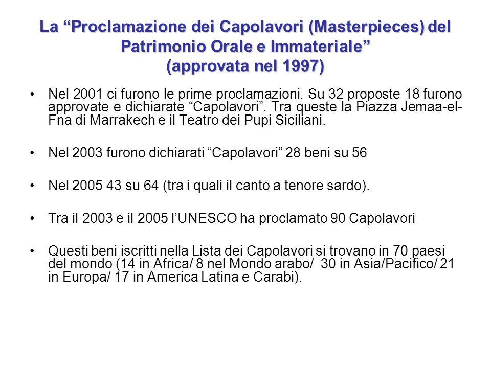 """La """"Proclamazione dei Capolavori (Masterpieces) del Patrimonio Orale e Immateriale"""" (approvata nel 1997) Nel 2001 ci furono le prime proclamazioni. Su"""